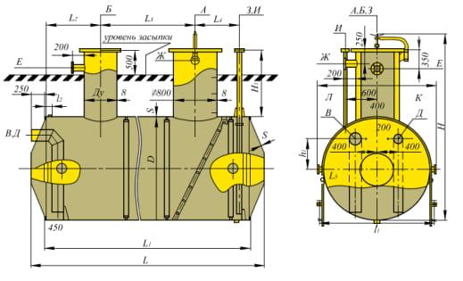 Фундаментах металлическая гидроизоляция в