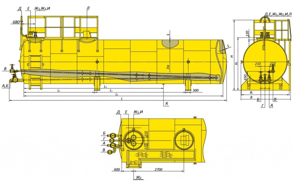 Технические характеристики горизонтальных резервуаров РГС